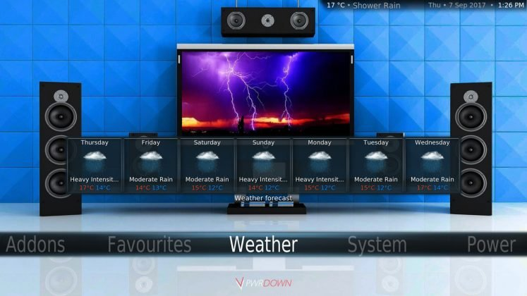 Kodi iKandy Build Weather