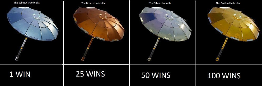 Fortnite Battle Royale different tier of umbrellas proposal